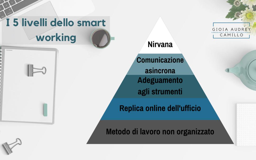 I cinque livelli dello smart working.