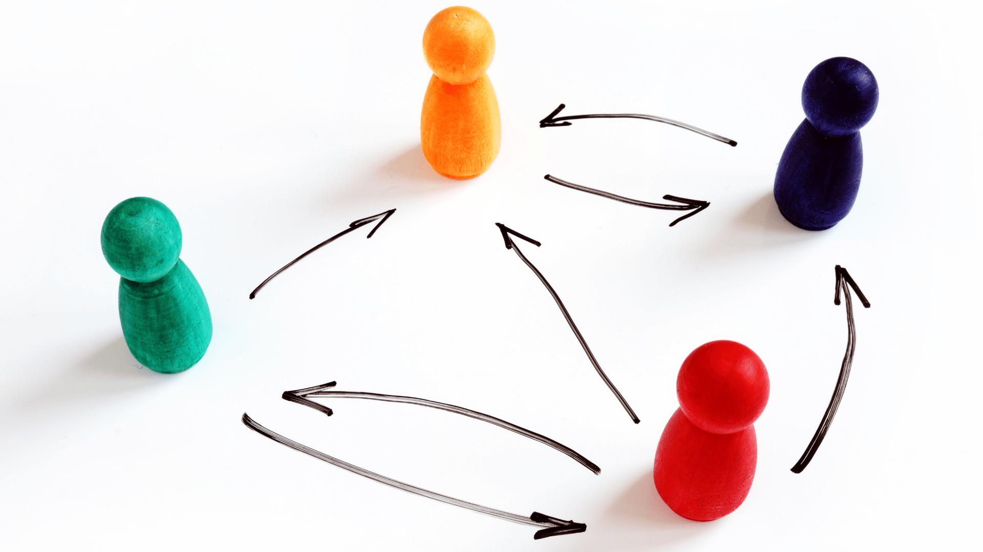 Organigramma e funzionigramma dello studio professionale